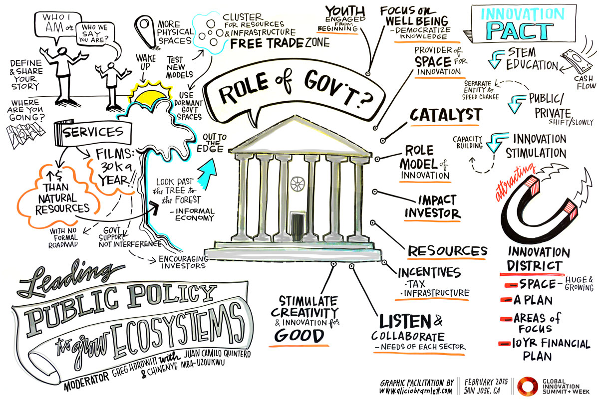 Case Studies: Leading Public Policy to Grow Ecosystems   How can public policy forge an innovative culture? We'll learn from leaders who've been at the heart of ecosystem change, and have used the tools of public policy to make it happen.