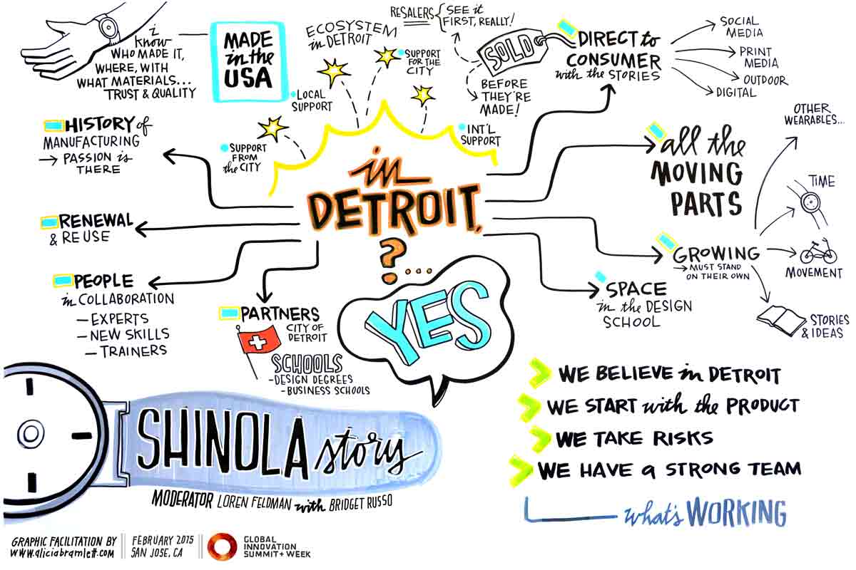 Opening Case Study: The Shinola Story   Why open a watch factory in Detroit? Shinola hascreated an entire ecosystem around the art of manufacturing and craftsmanship.
