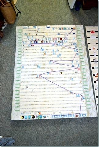 World History Timelines