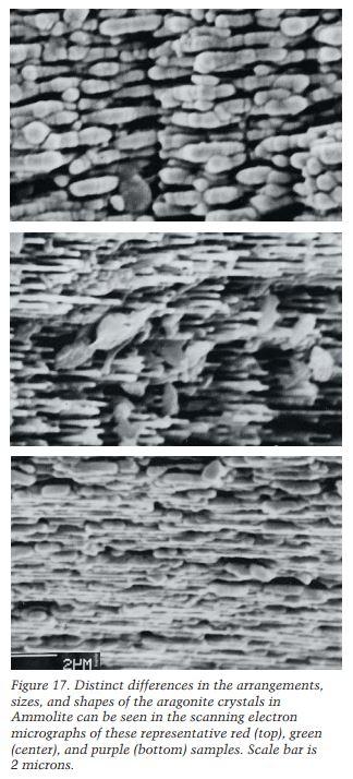 (Taken from Gems & Gemology Magazine)