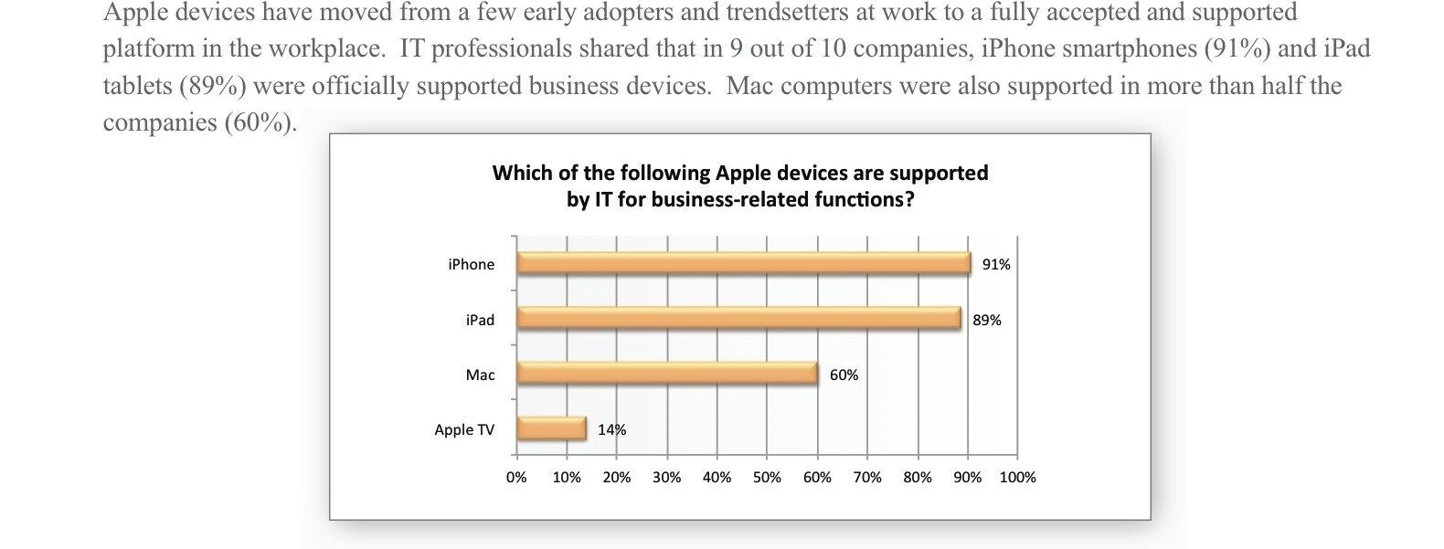 jamf-apple-enterprise-survey-1.jpg