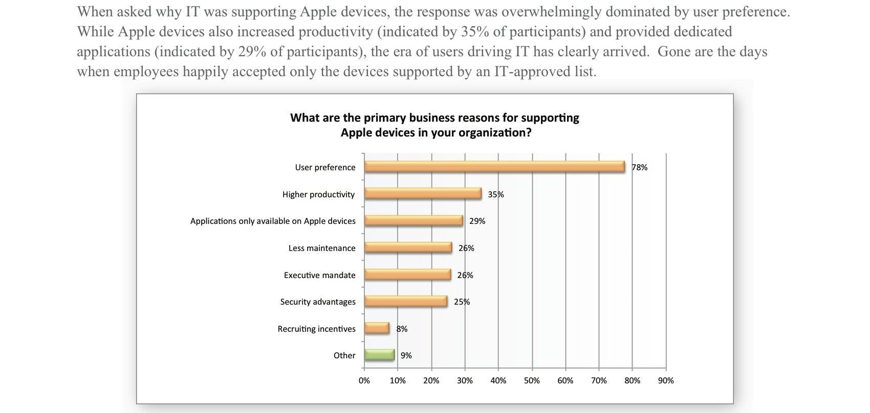 jamf-apple-enterprise-survey-4.jpg