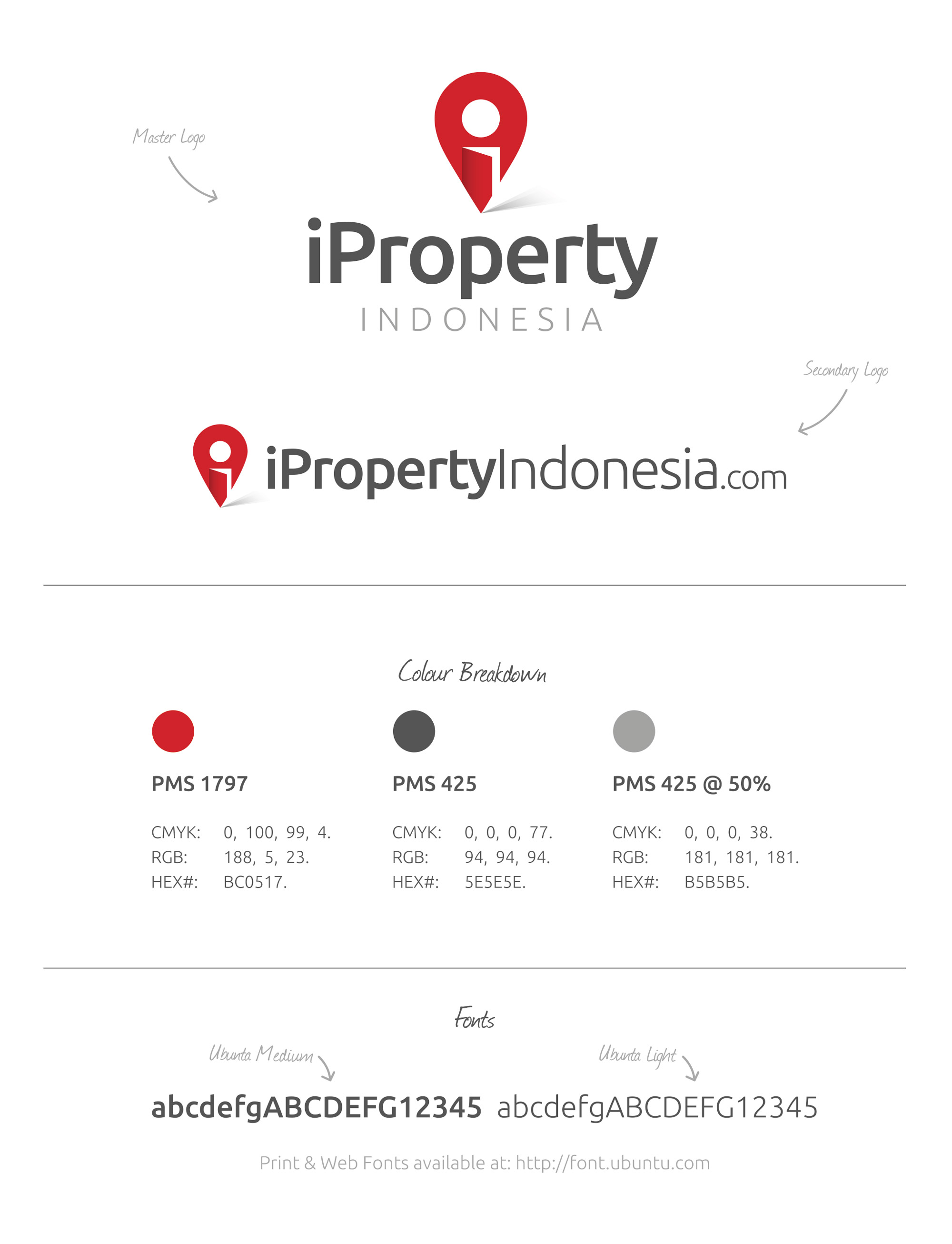 iProperty-Indonesia-Style-Guide.jpg