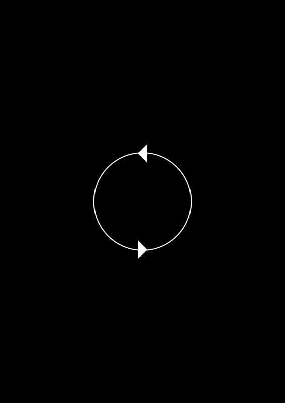 Model for the end of the universe 1: circular motion/big crunch