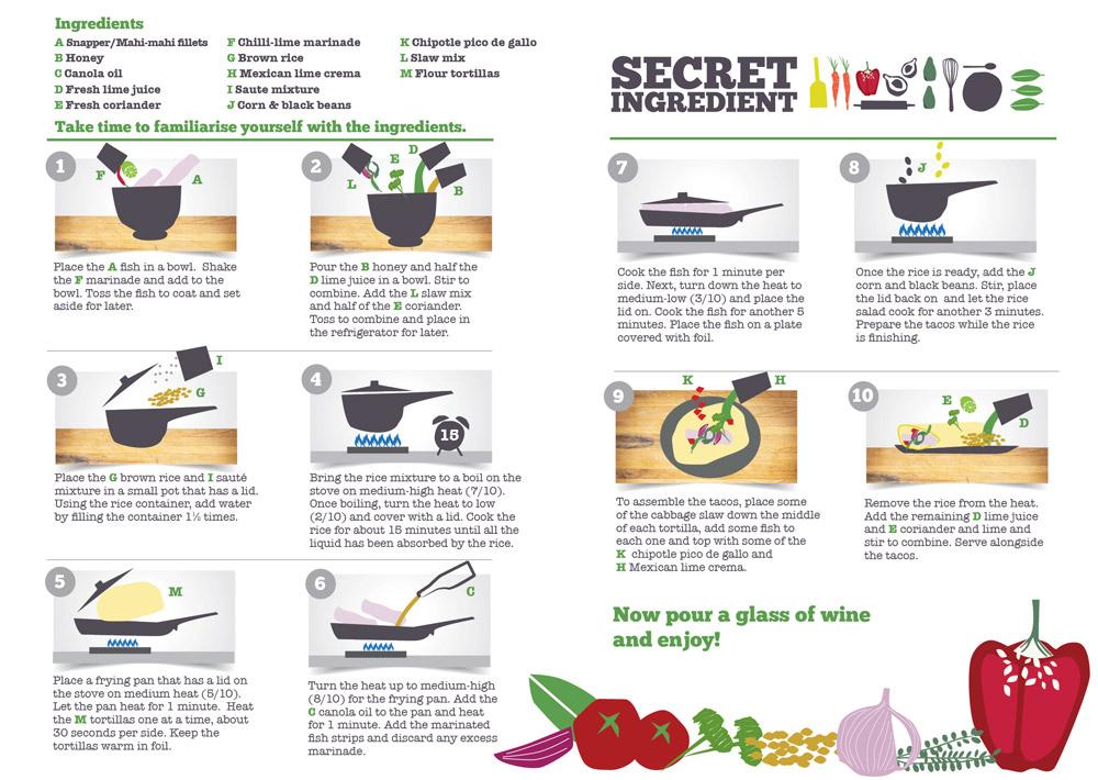 sample recipe card