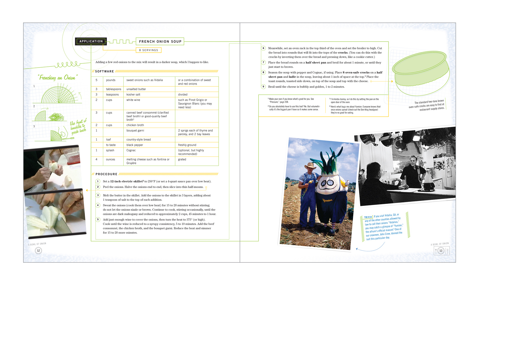 Recipe spread -  Author's unique recipe style, diagrammatic illustrations, screen captures, on-set photos