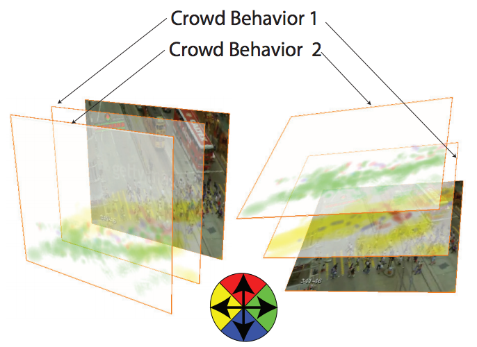 crowd_clusters.png