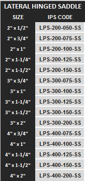 TLC Hinged Saddle Chart.png