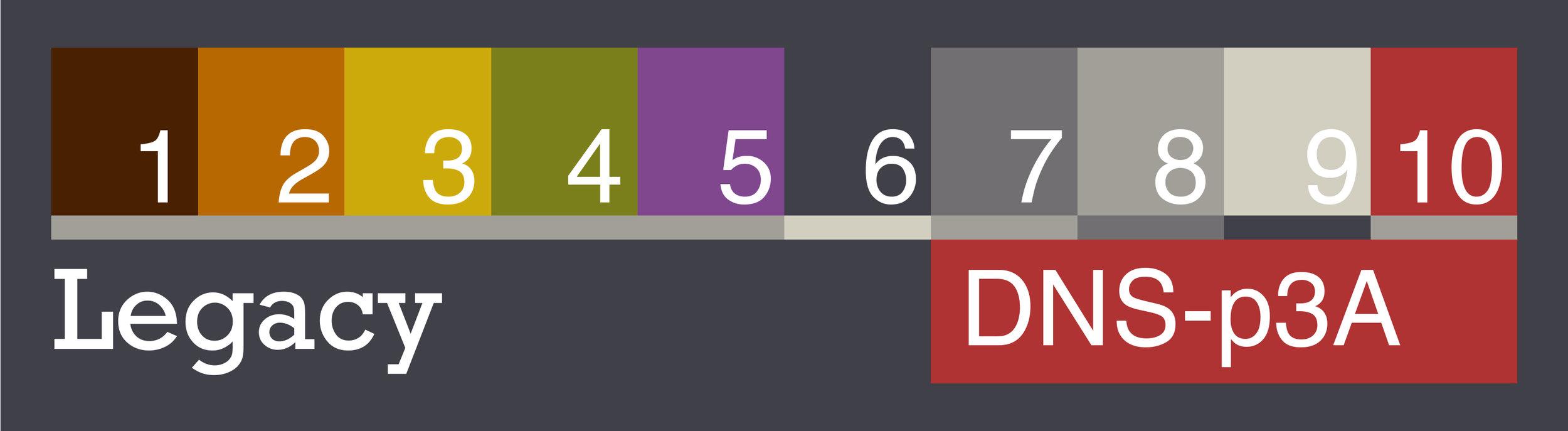 Bank A Color Bar.jpg