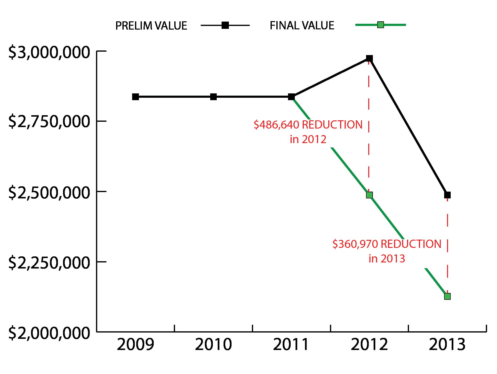 Luna Graph-01.png