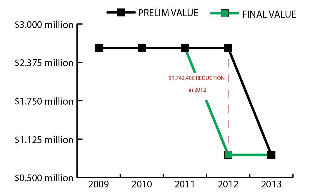 ng20 graph-01.png