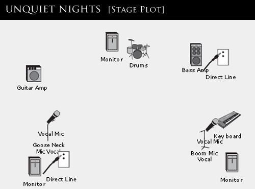 unquiet-nights-stage-plot[1].jpg
