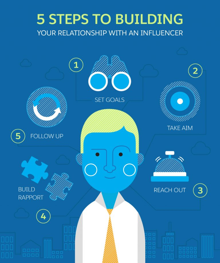 Image Source:  Salesforce