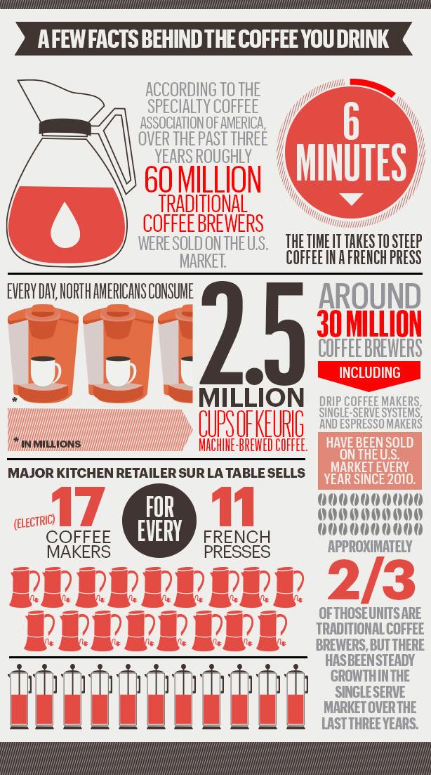 coffee-infographic-2.jpg