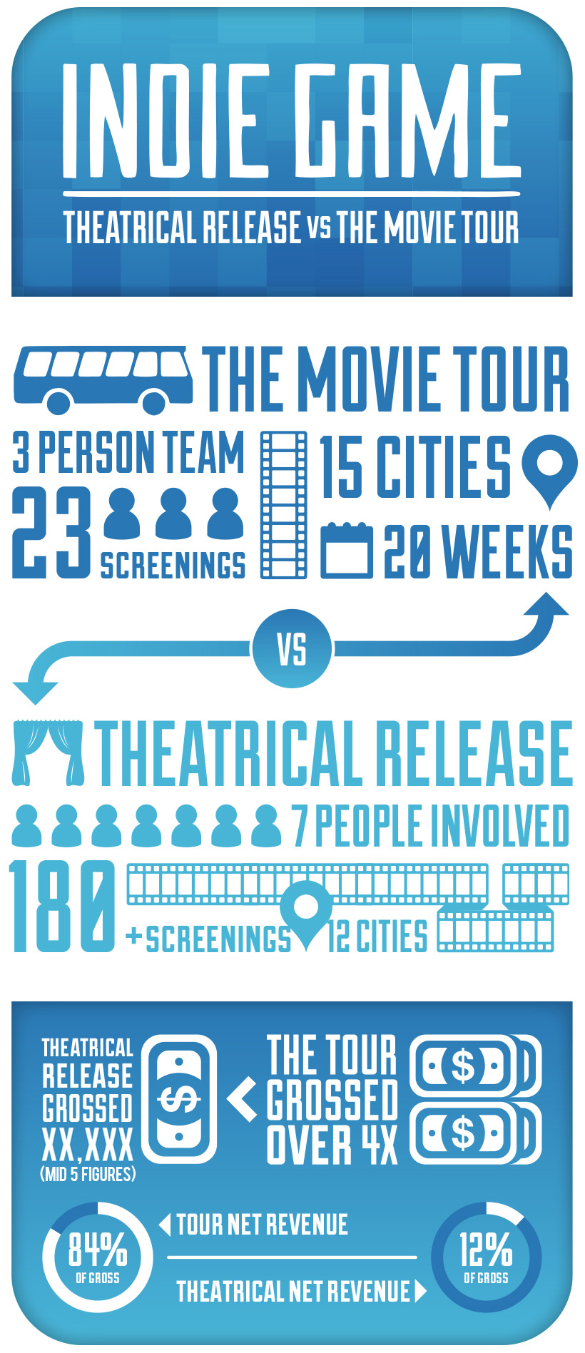 (IndieGameTheMovie.com)