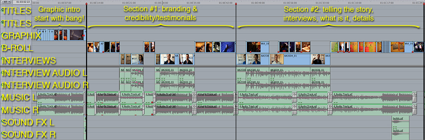 Timeline Section #1. Click to enlarge.