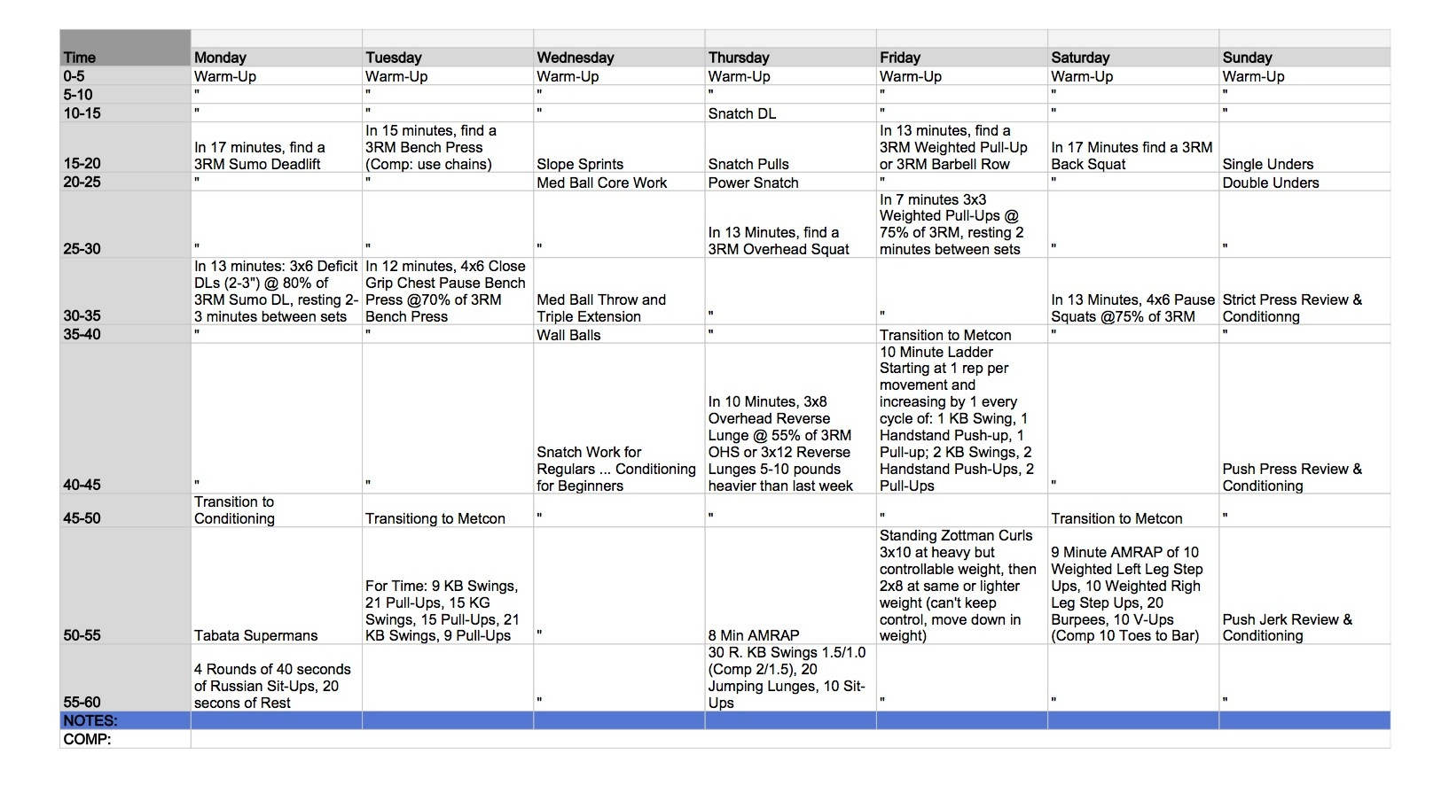 WOD Preview November 4-10, 2013. As always, check daily blog post for changes.