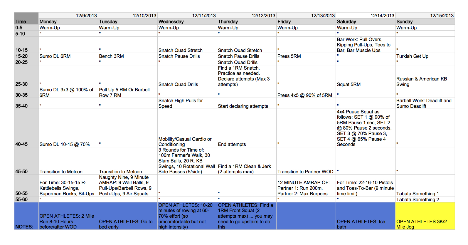 WOD Preview: December 9-15, 2013