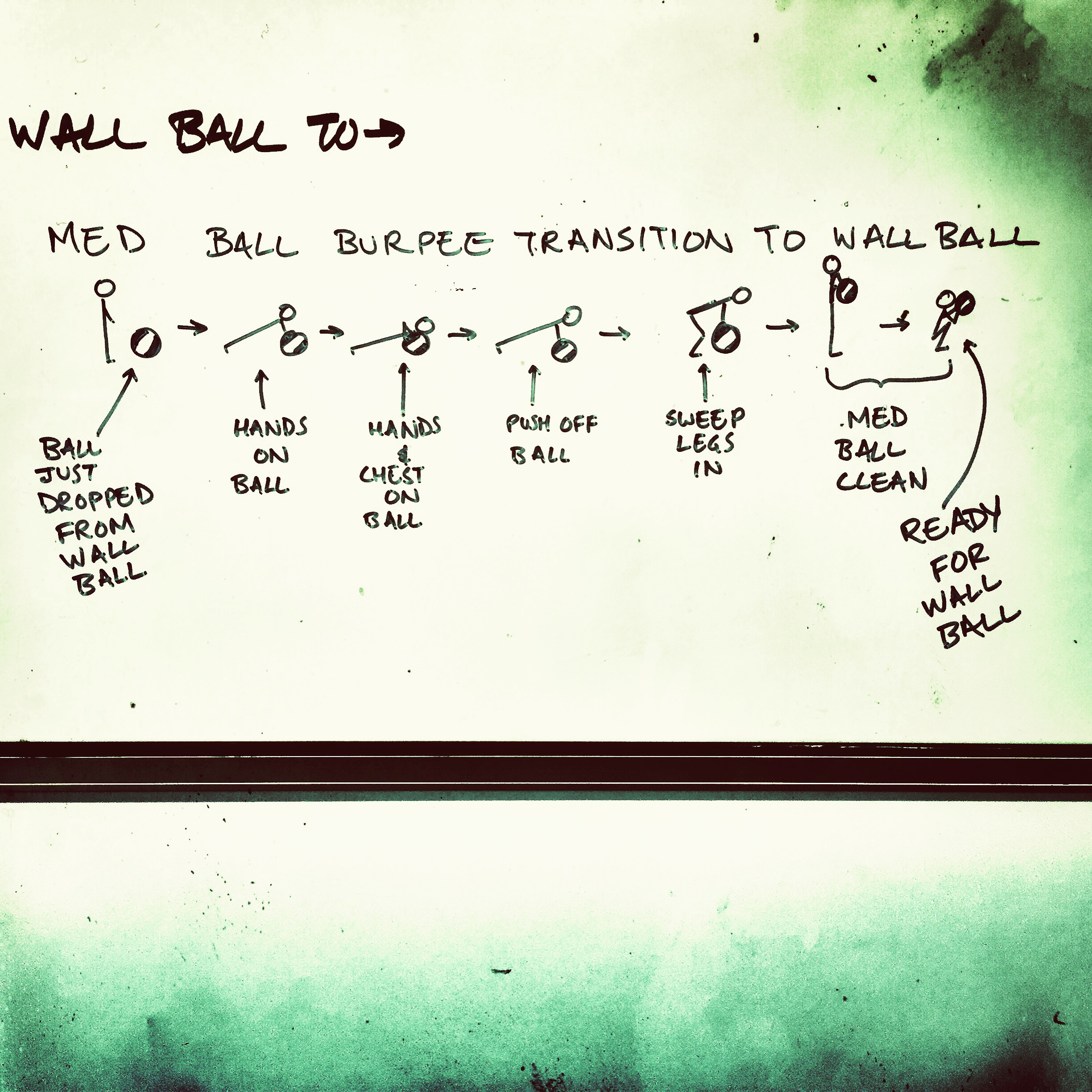 Med Ball Combo: Clean to Burpee to Wall Ball.  Photo and Illustration: Rafael Vega