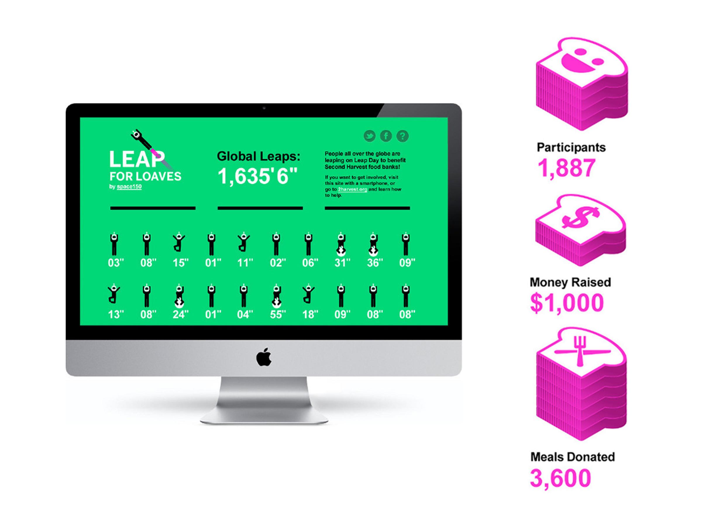 3_leapforloaves_awards_2400x1800.jpg
