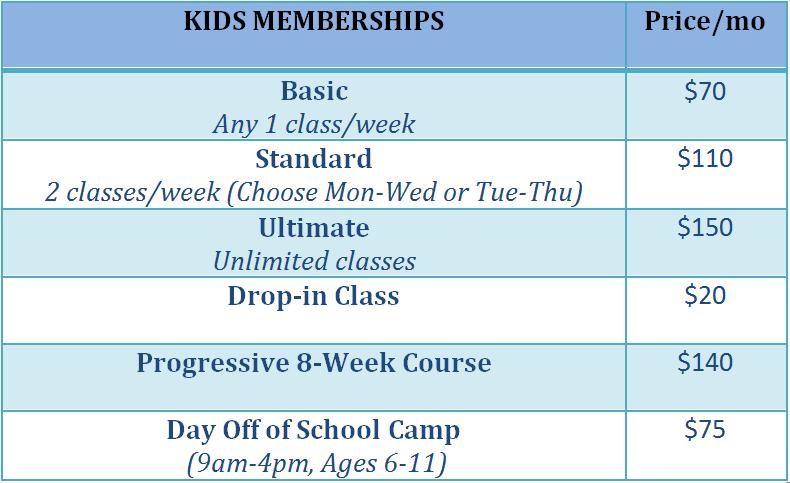 Kids PK pricing.PNG