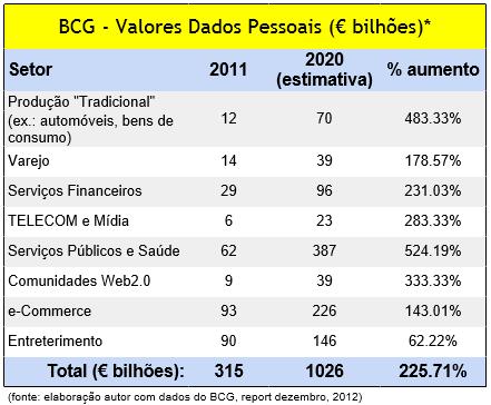 BCG-ValorDadosPessoais-dez2012.PNG