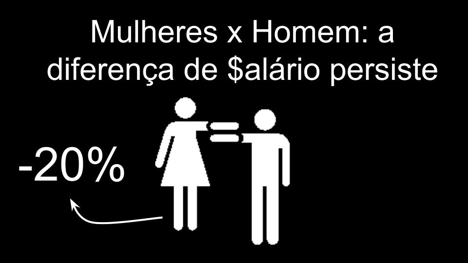 gender_diferencasalarial_papoDecafe.com