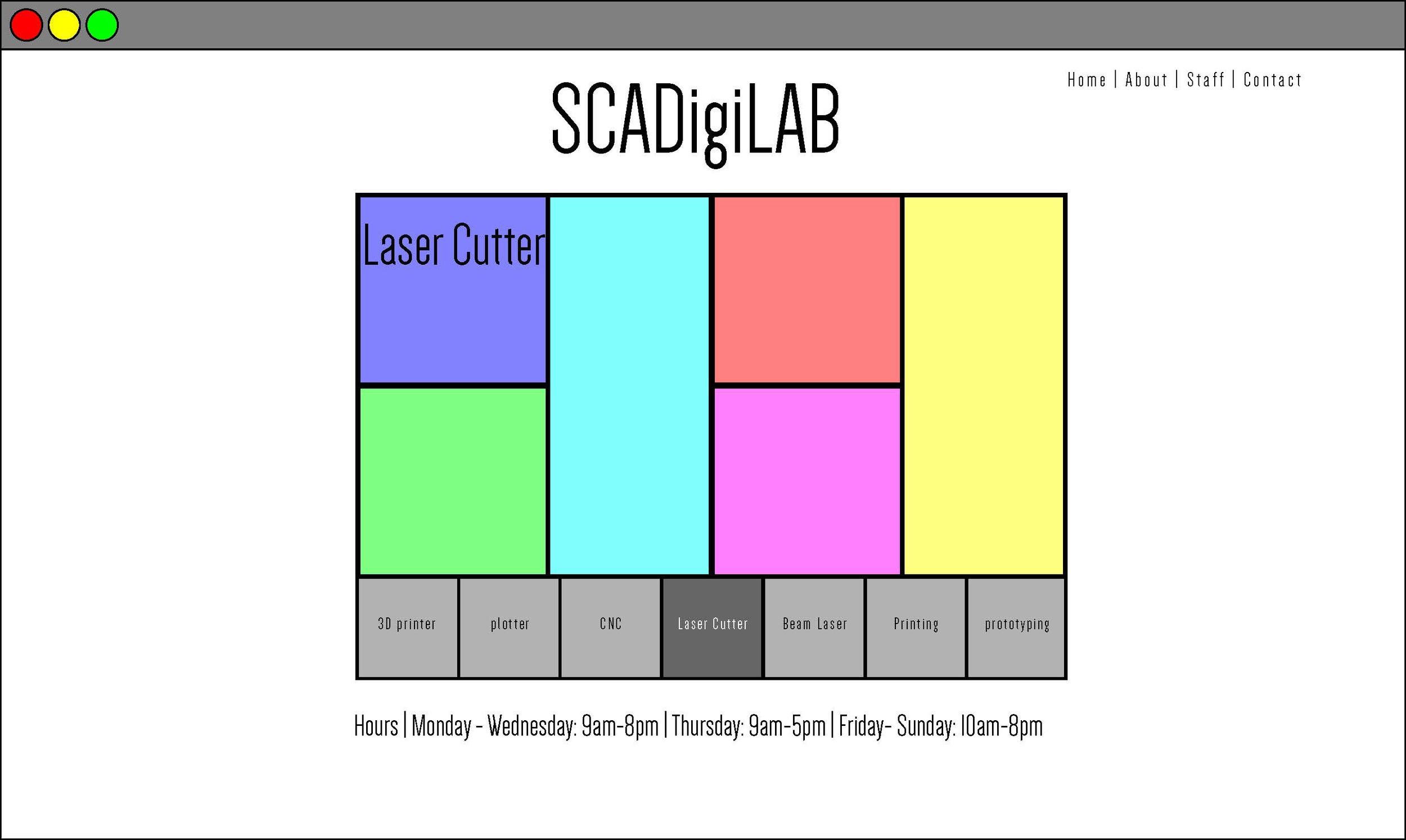 SCADigiLabWireFrame_Page_2.jpeg