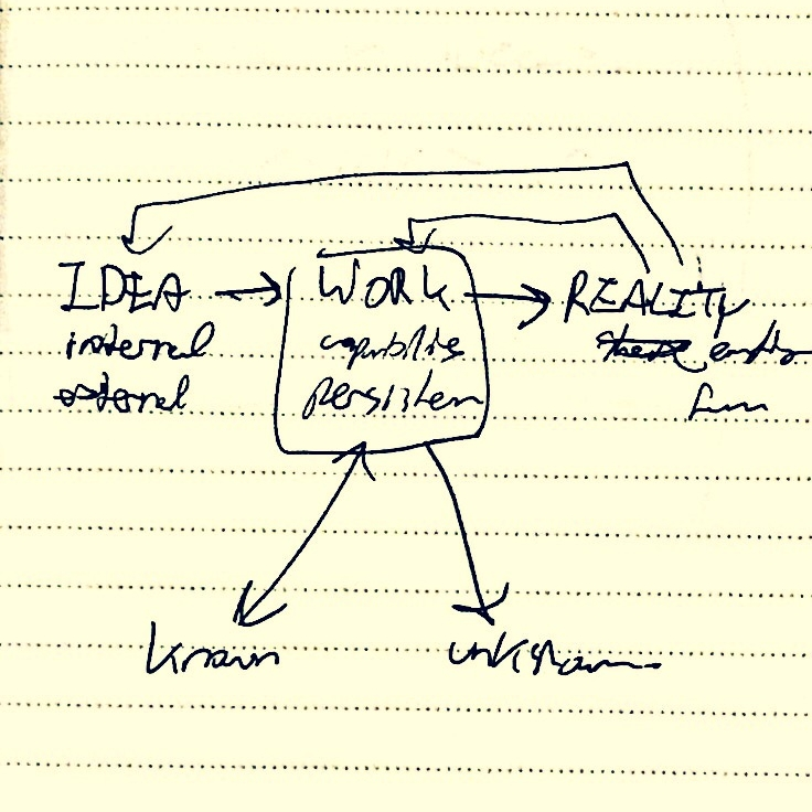 First notes of the Uncertainty Path™.