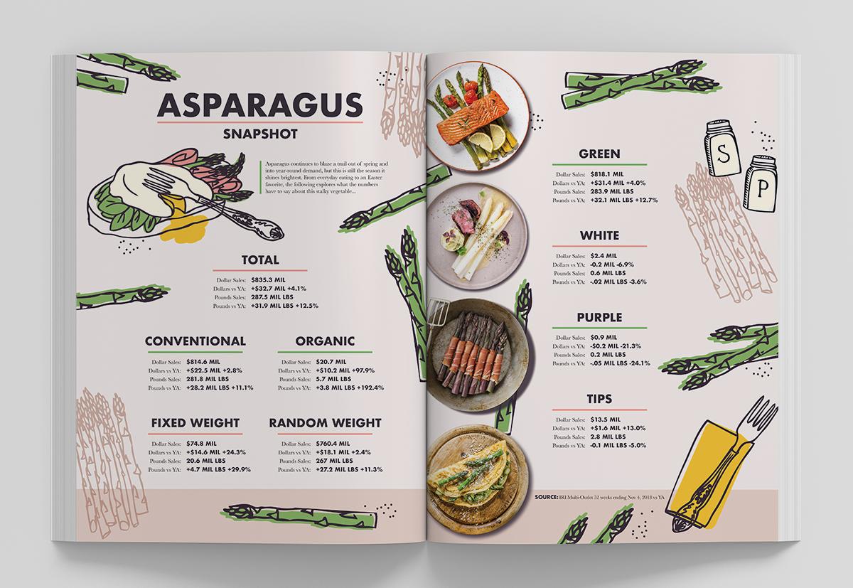 Temp_AsparagusSnap_01.jpg