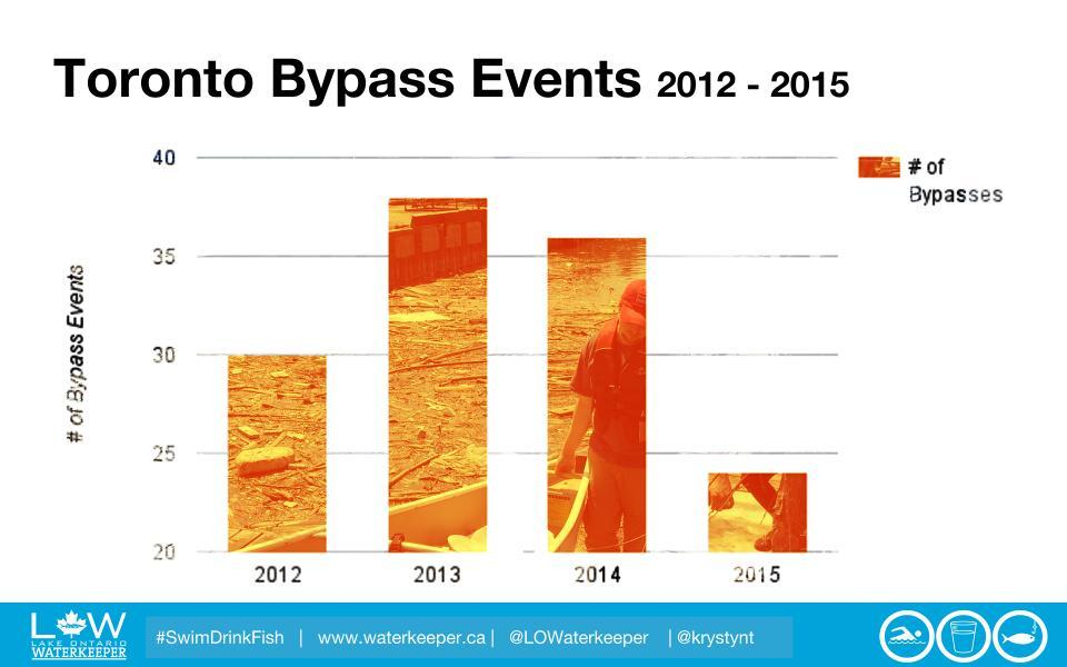 Global Sustainable Cities - Krystyn's presentation - June 15 2016 (3).jpg