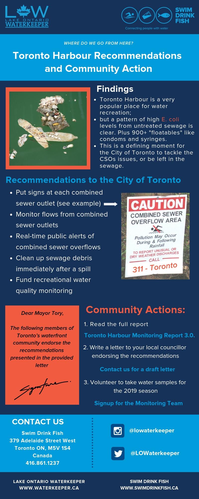 Toronto Harbour Report Infographic.jpg