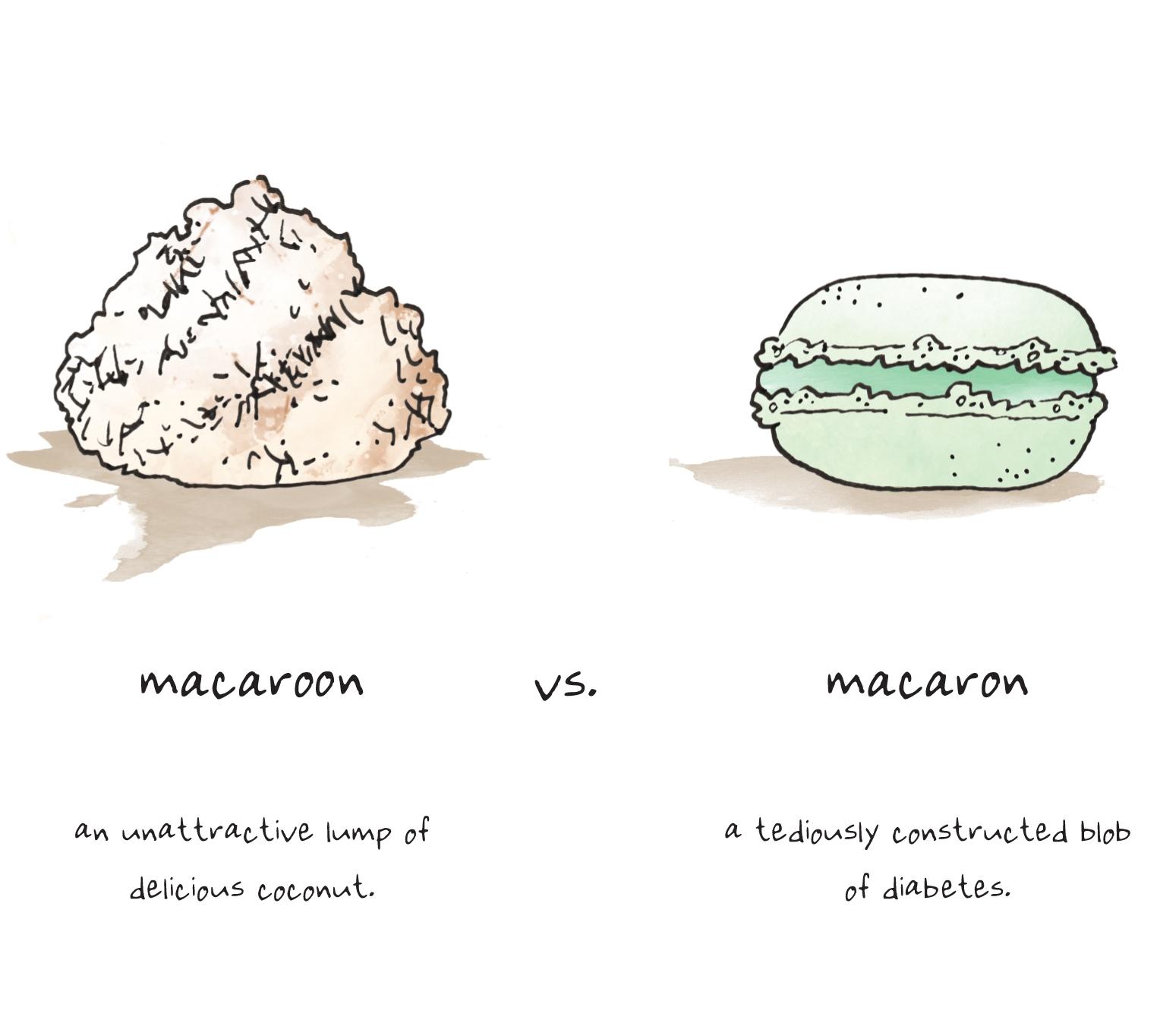 macaroon-vs-macarn.jpg