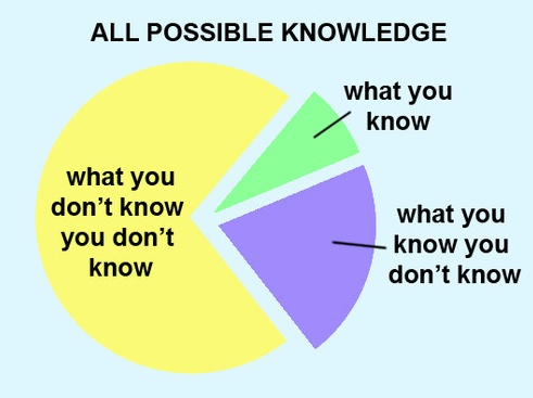 don't know what you don't know.jpeg