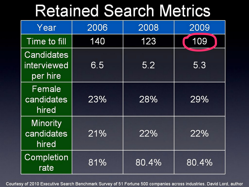 exec search metrics.jpg