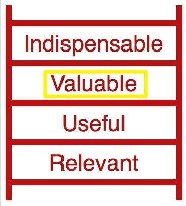 impact ladder- valuable.jpg