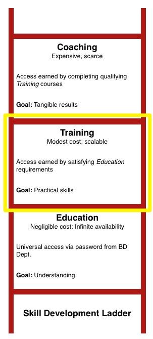 Learning Ladder- Trng.jpg