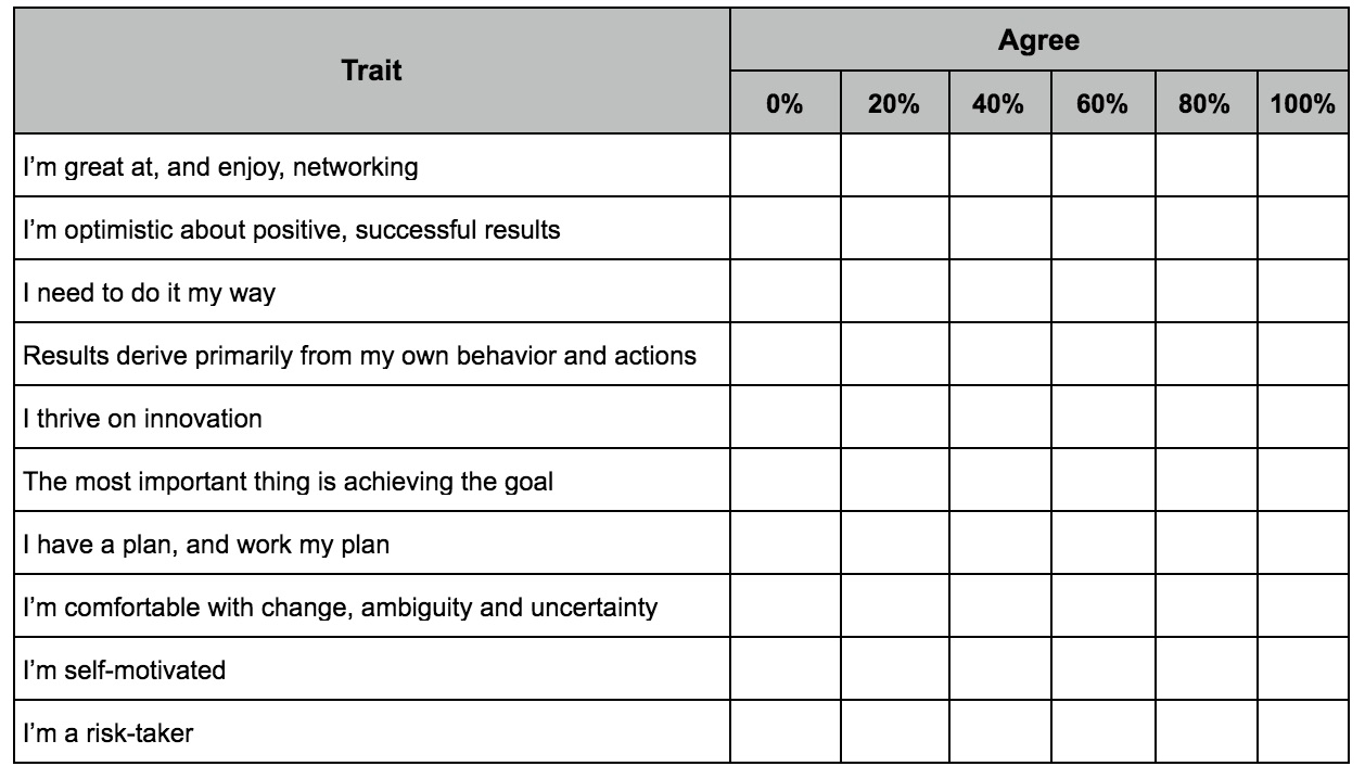 Entrepreneur traits.jpg