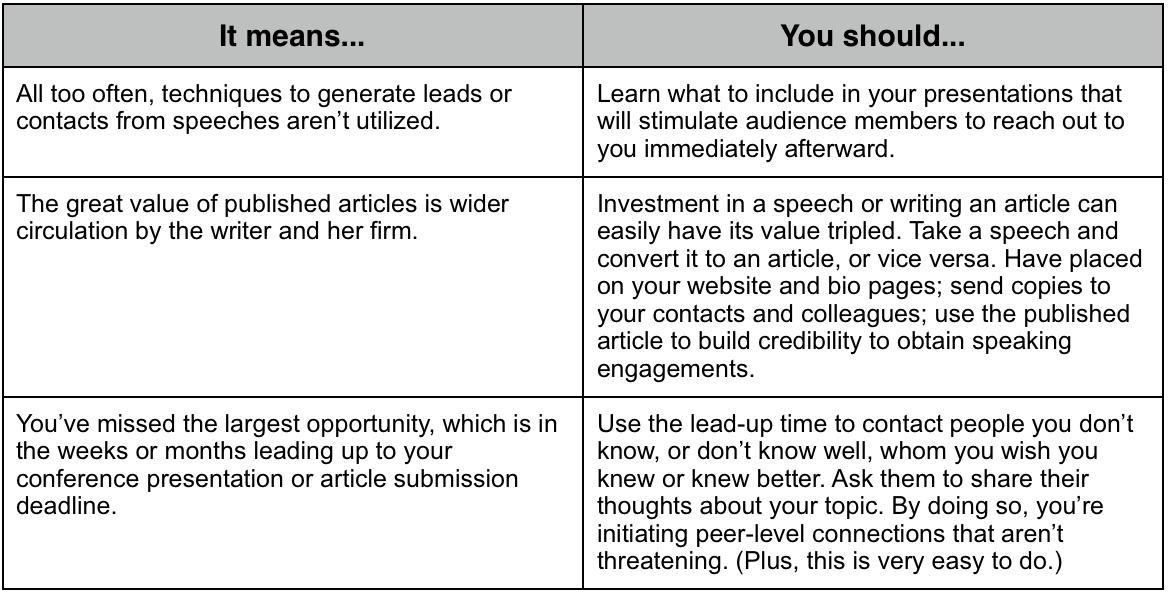 BizGen_confidence_survey_-_prescriptives_Q3_disagree.jpg