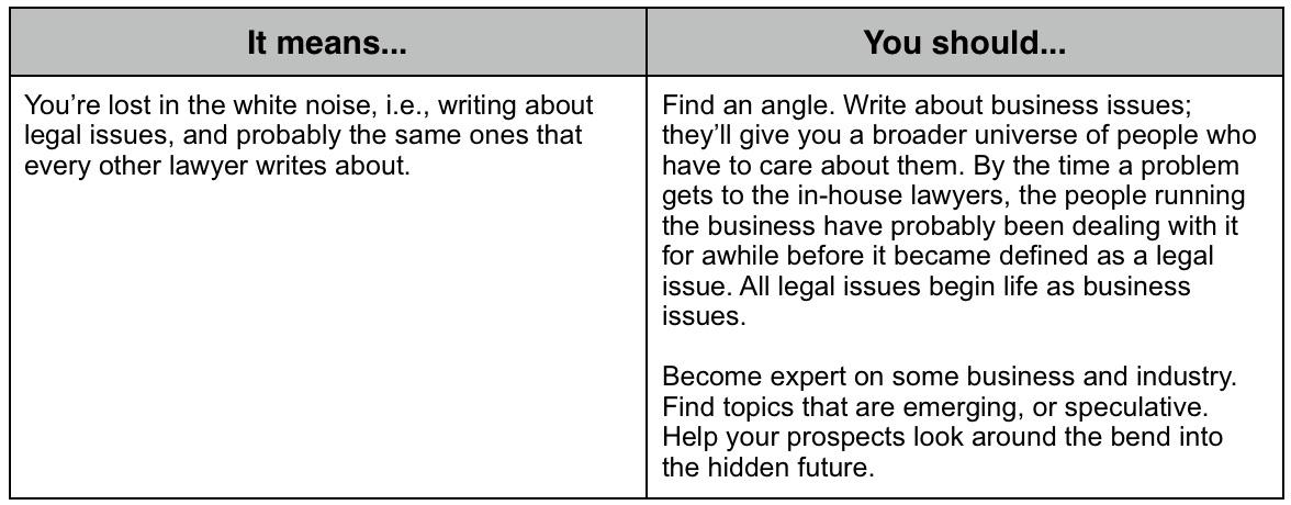 BizGen_confidence_survey_-_prescriptives_Q3_agree.jpg