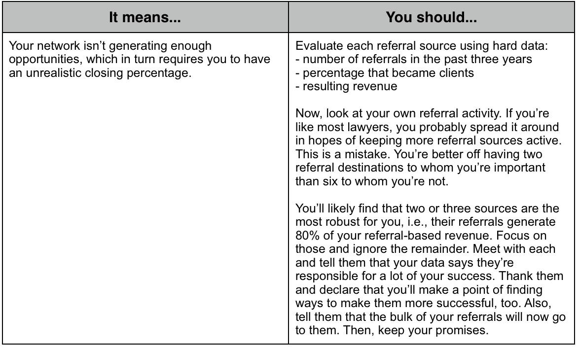 BizGen_confidence_survey_-_prescriptives_Q4_disagree.jpg