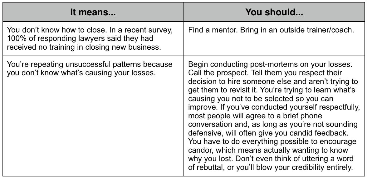 BizGen_confidence_survey_-_prescriptives_Q4_agree.jpg