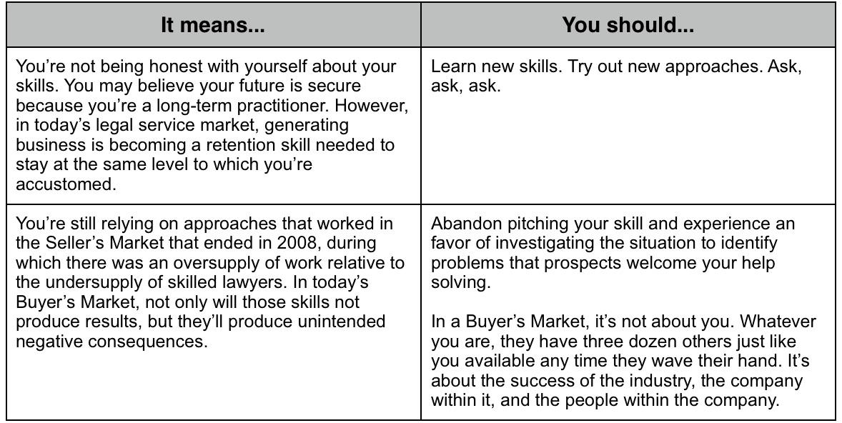 Q6_disagree-_BizGen_confidence_survey_-_prescriptives.jpg