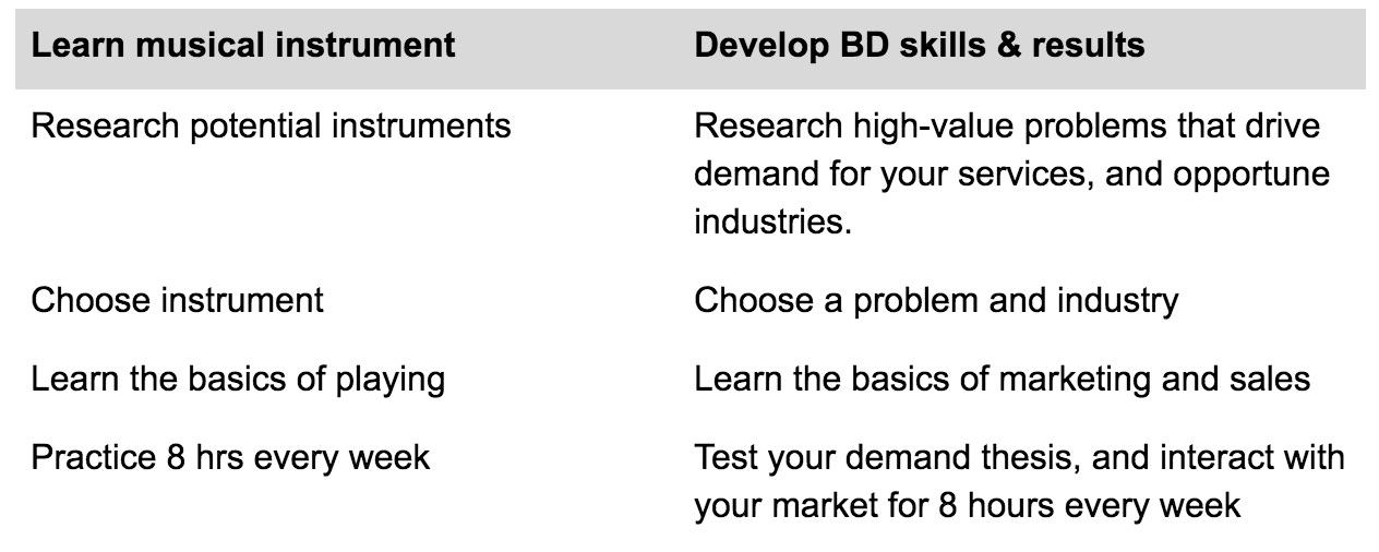 learn music inst vs dev BD skills.jpg