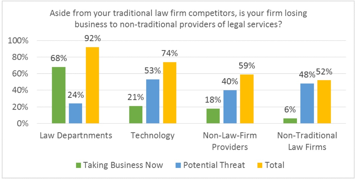 law firm competitors.jpg