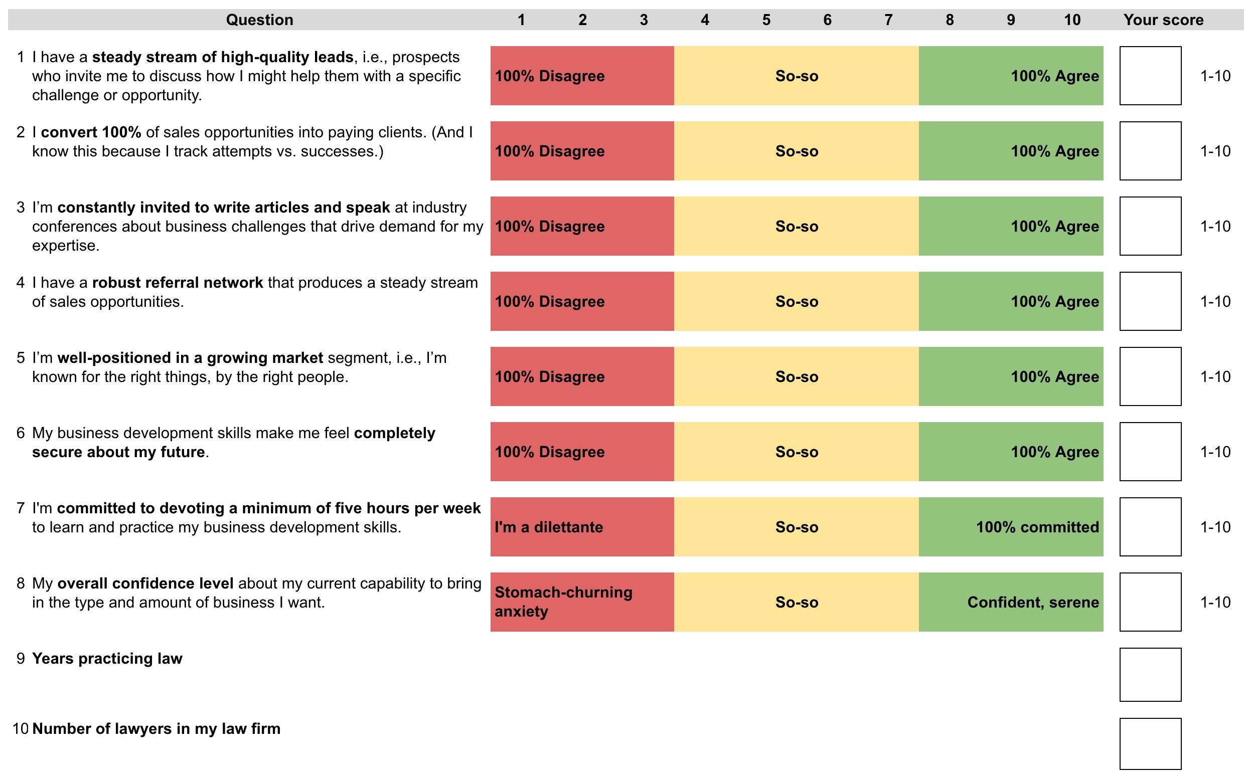 Lawyer_BizGen_Confidence_survey_-_Google_Sheets.jpg
