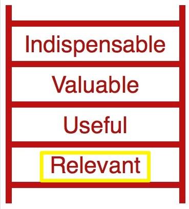 Impact Ladder- relevant.jpg