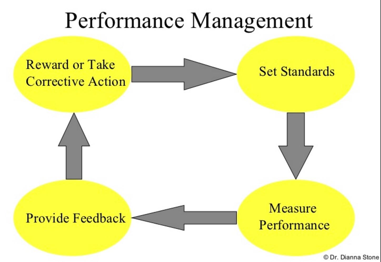 measure_manage_reward.jpg