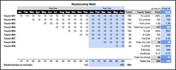 Relationship math w-border.jpg