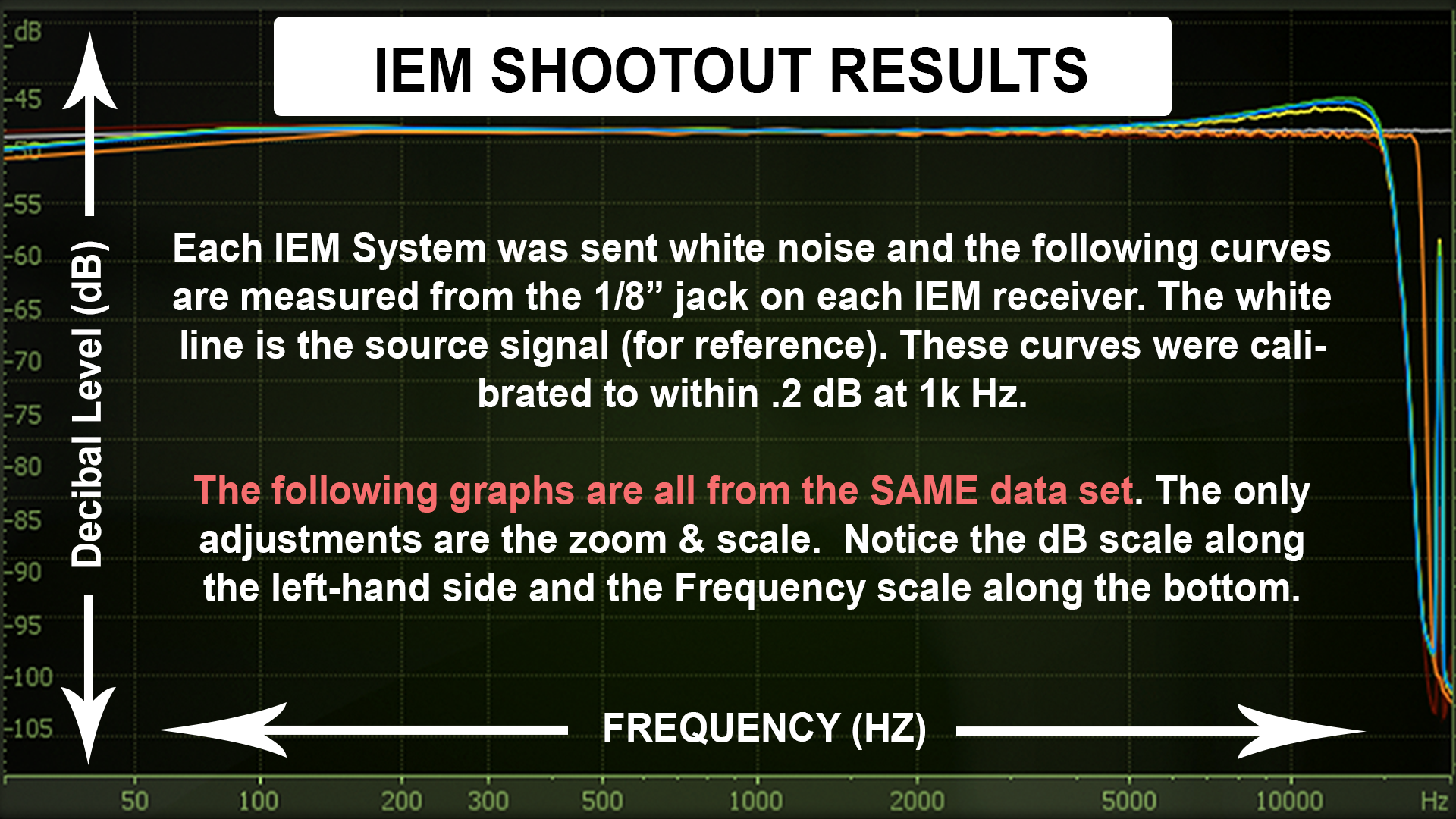 IEM-Shootout0.png